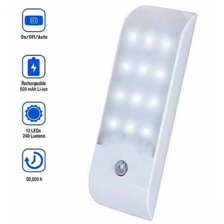 Mini Lampe LED aimantée